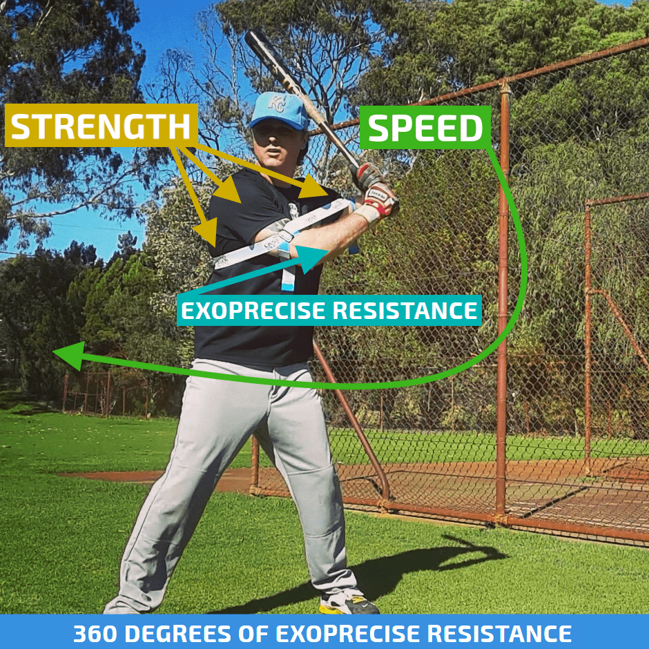Baseball Hitting Training Tools