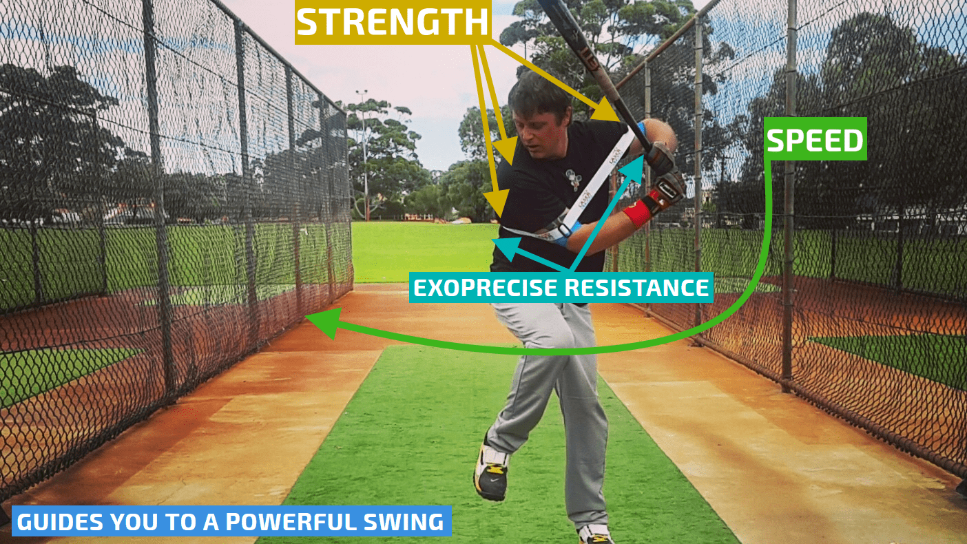 Patented Exoprecise resistance strengthens your shoulders, laterals, and intercostals.