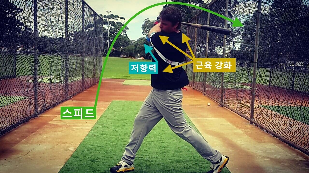 저항력은 타격시 근육의 힘을 계속해서 향상시키며, 팔로우스로를 마칠때까지 배트의 속도를 끝까지 증가시킵니다.
