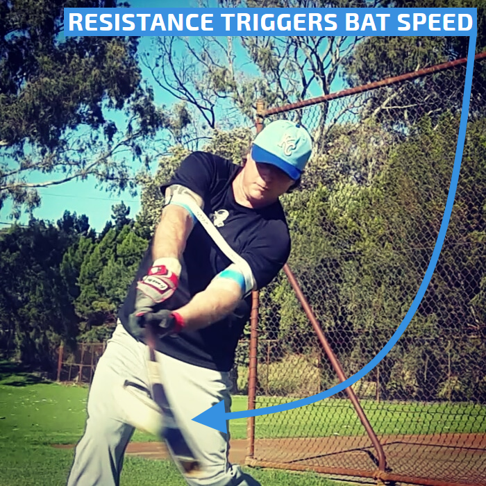 Laser Power Swing Trainer Power Swing Trainer