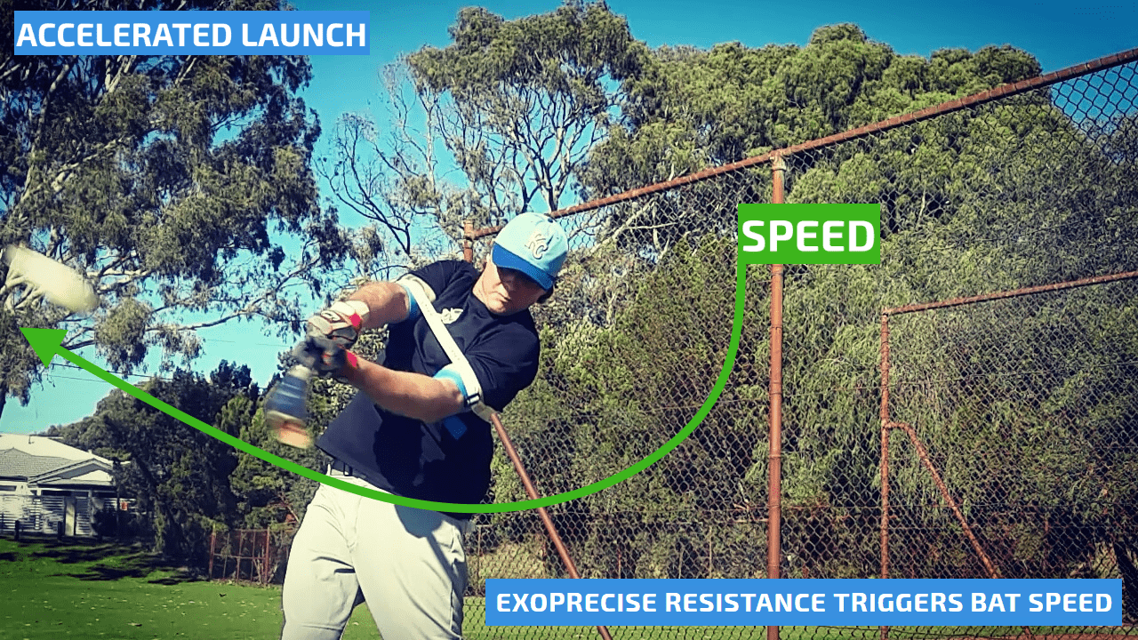 Our bat speed trainer uses patented Exoprecise resistance, triggering acceleration; to increase bat speed, contact accuracy, and fixing a long swing.