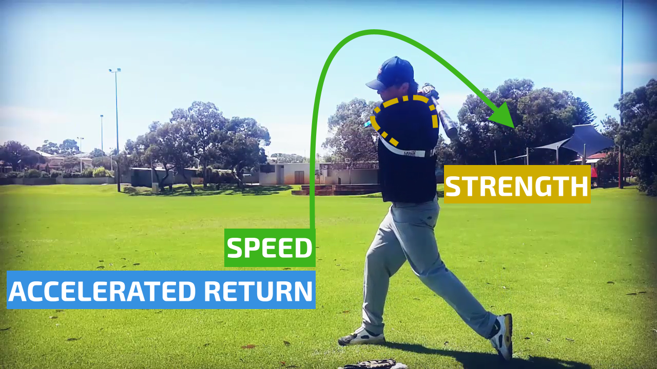 Fastball Hitting Mechanics