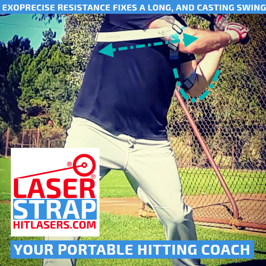 Your Portable Hitting Coach
