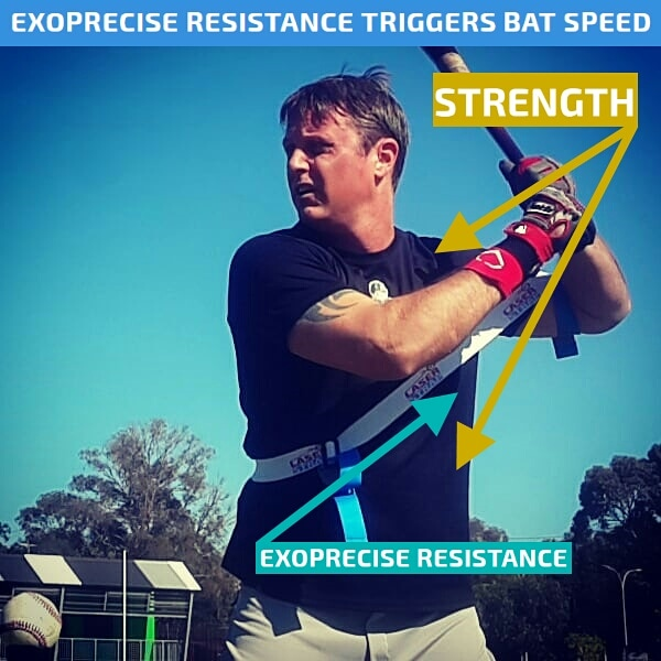 Laser Power Swing Trainer Power Swing Trainer