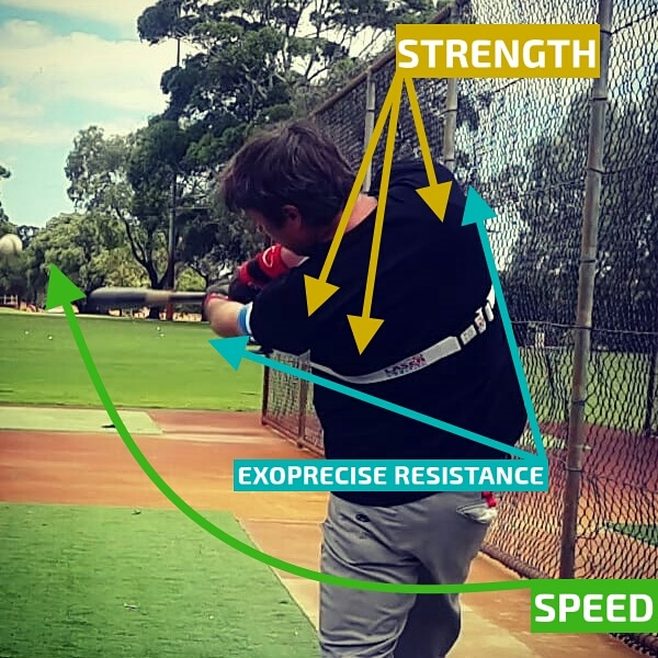 Laser Strap Power Swing Trainer