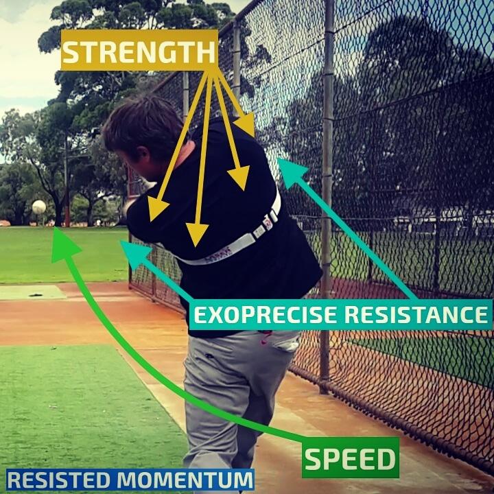 Power Baseball Swing Training Aid