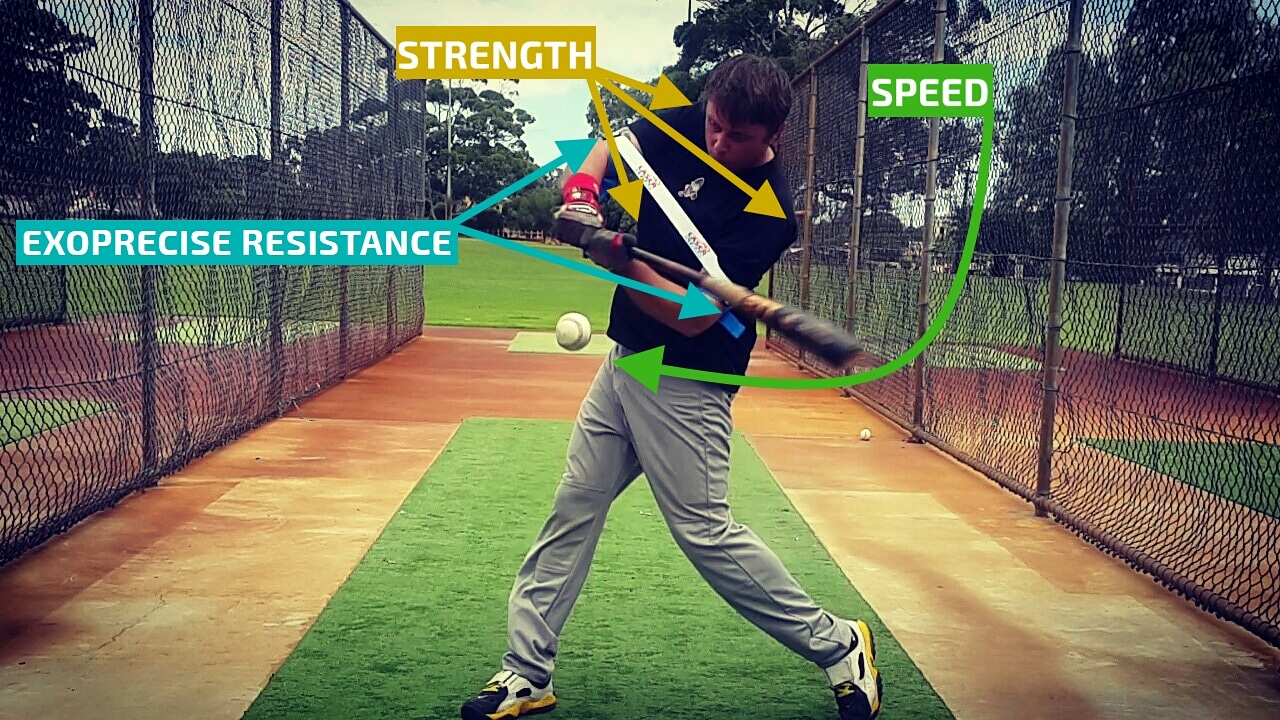 Power Batting Aids Baseball Softball Batting Laser Power Swing Trainer