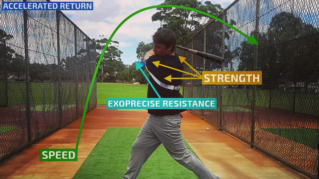Baseball Swing Follow Through