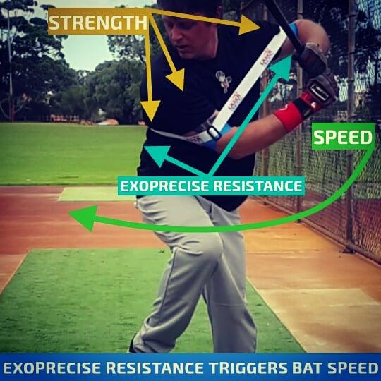 Baseball Swing Trainer Laser Power