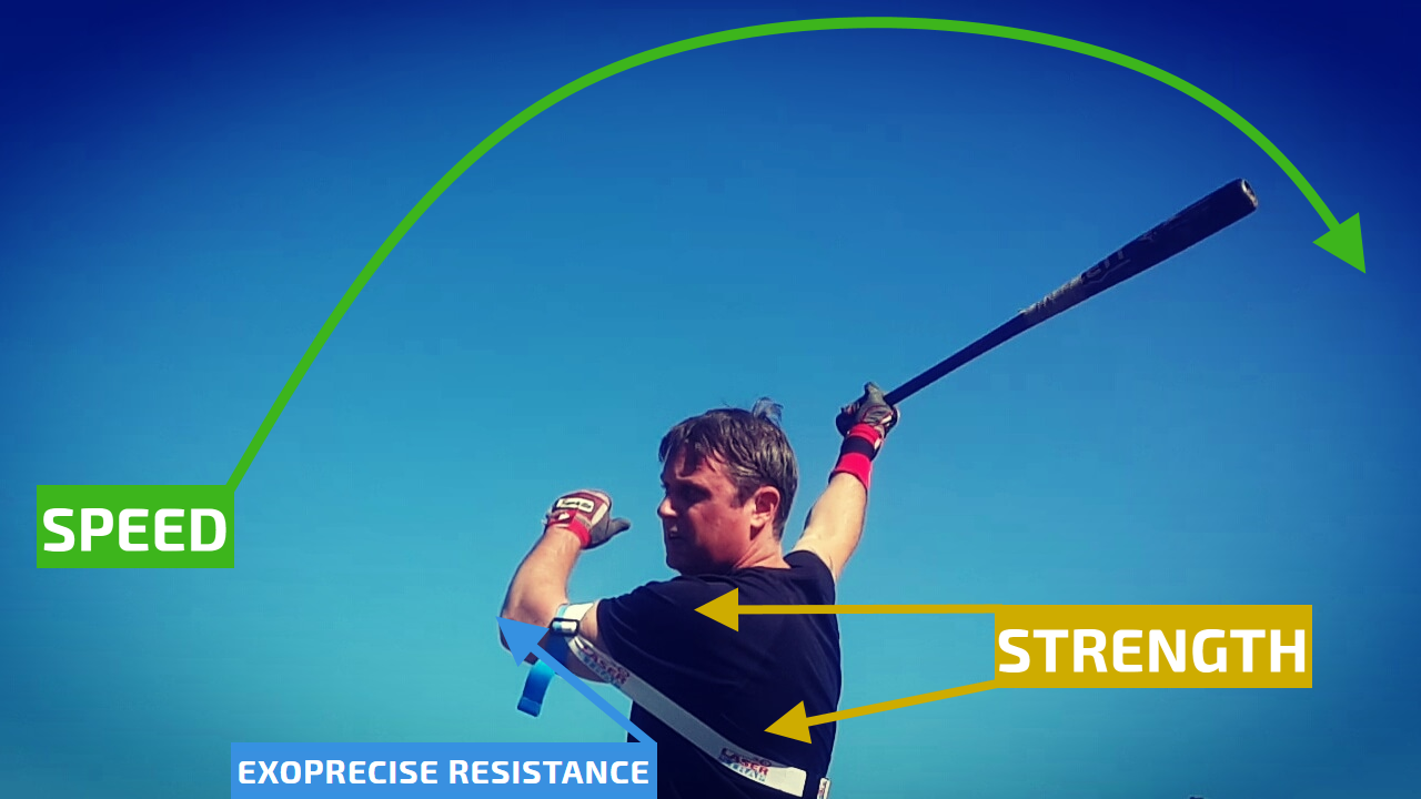 Power Baseball Swing Training Aid