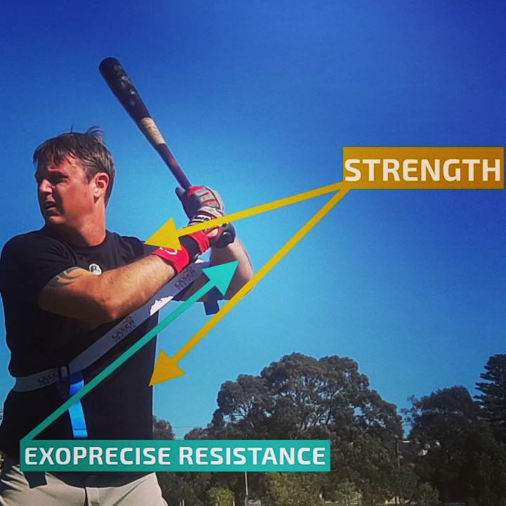 Baseball Power Batting Stance Swing Trainer