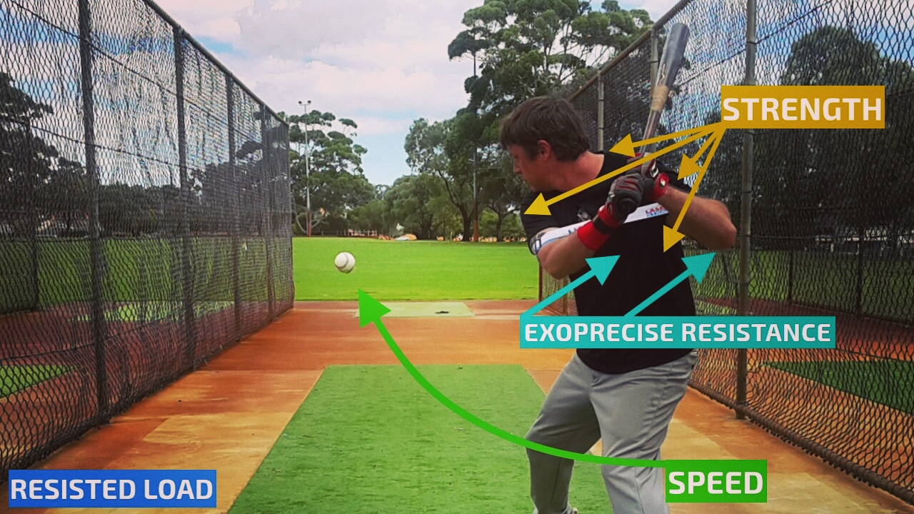 How To Fix A Baseball Swing