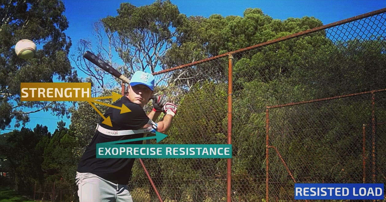 During swing separation as you track the ball, your body moves forward, and hands stay back; resistance prevents casting with your front arm, strengthening the shoulder, and core power muscles. Additionally, the image shows the moment when releasing from Exoprecise resistance triggers bat speed.