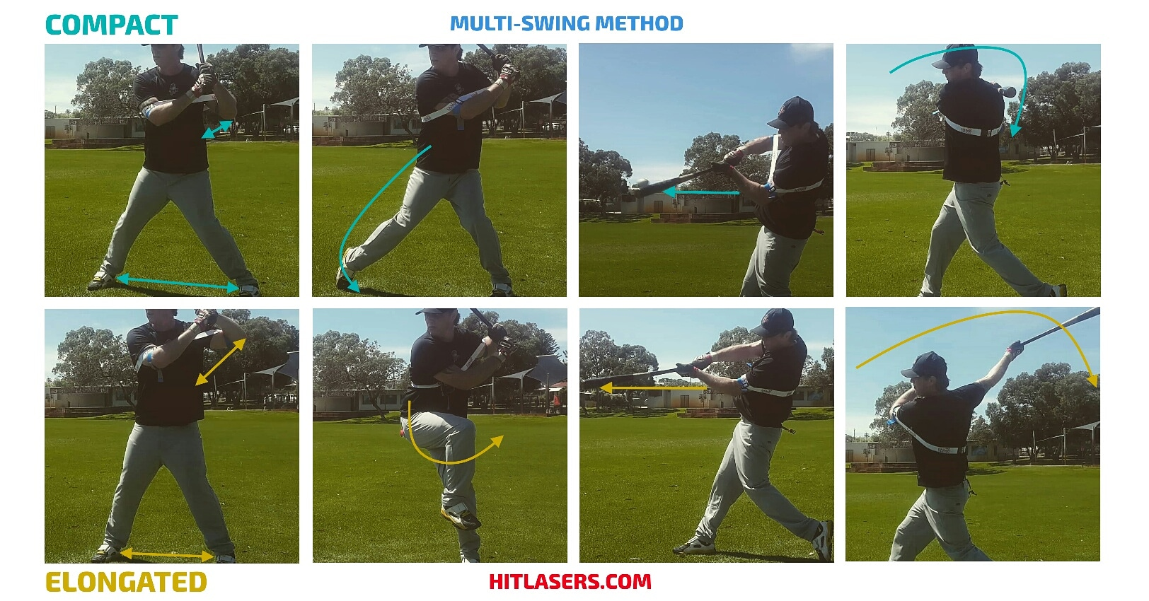 Multi-Swing Method