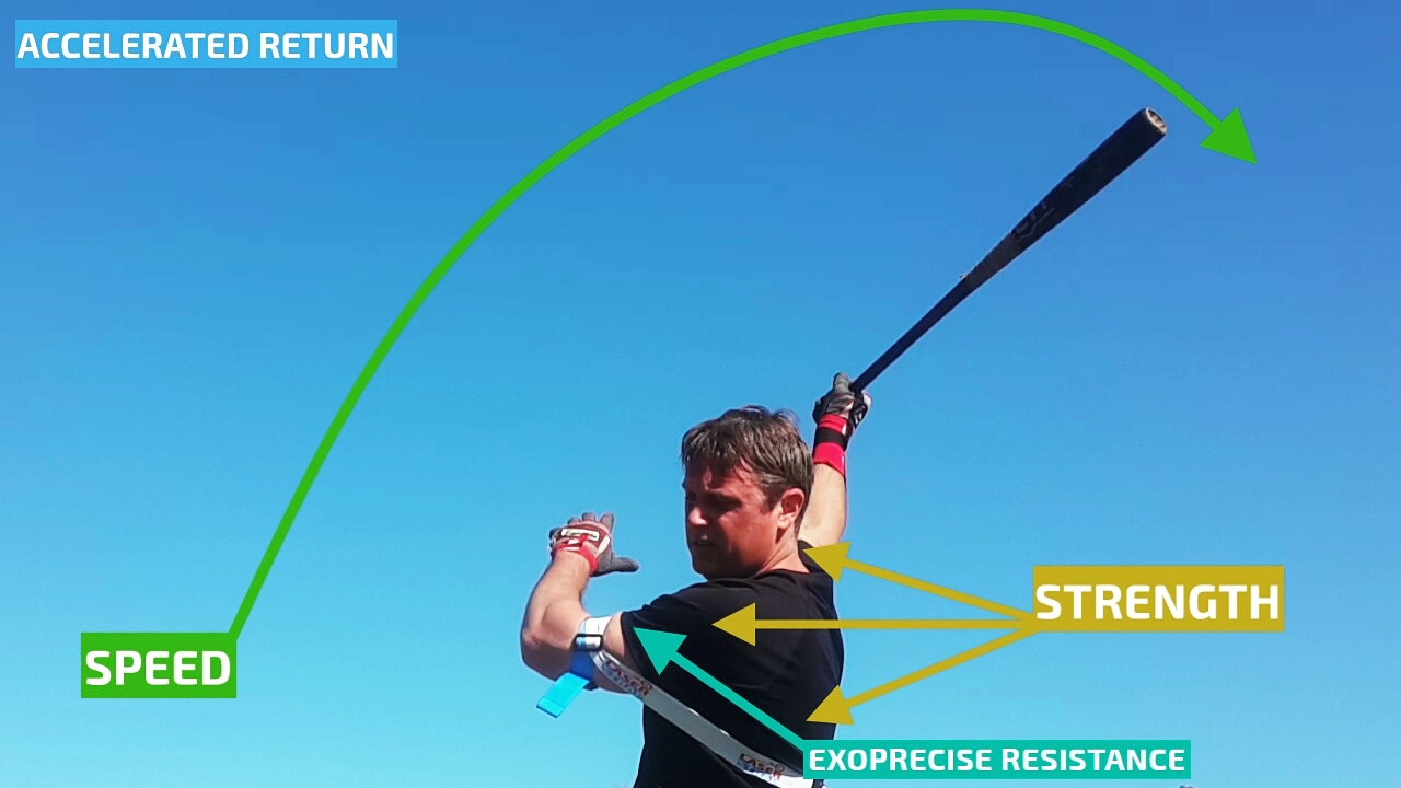 laser whip hitting drill follow thru