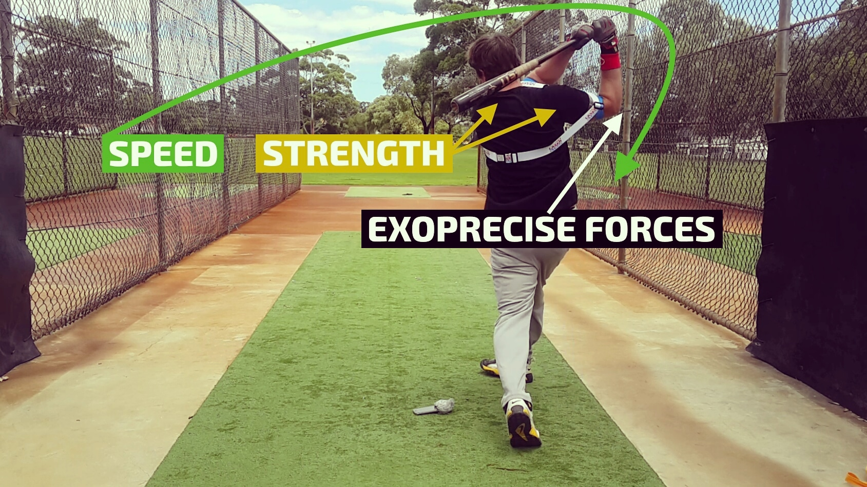Upward movement, rotating around the body. The lead elbow starts the Accelerated Launch phase, the precise pushing force strengthens hitting muscles, and pulls the trail elbow, increasing bat speed.